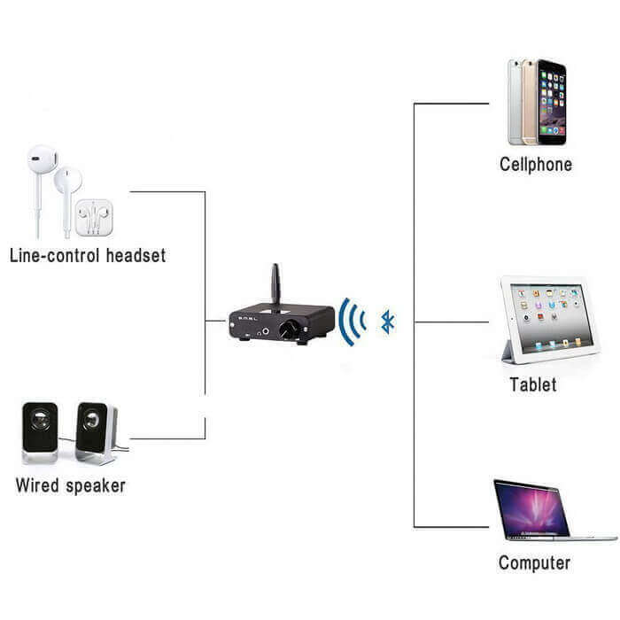 bluetooth stereo receiver
