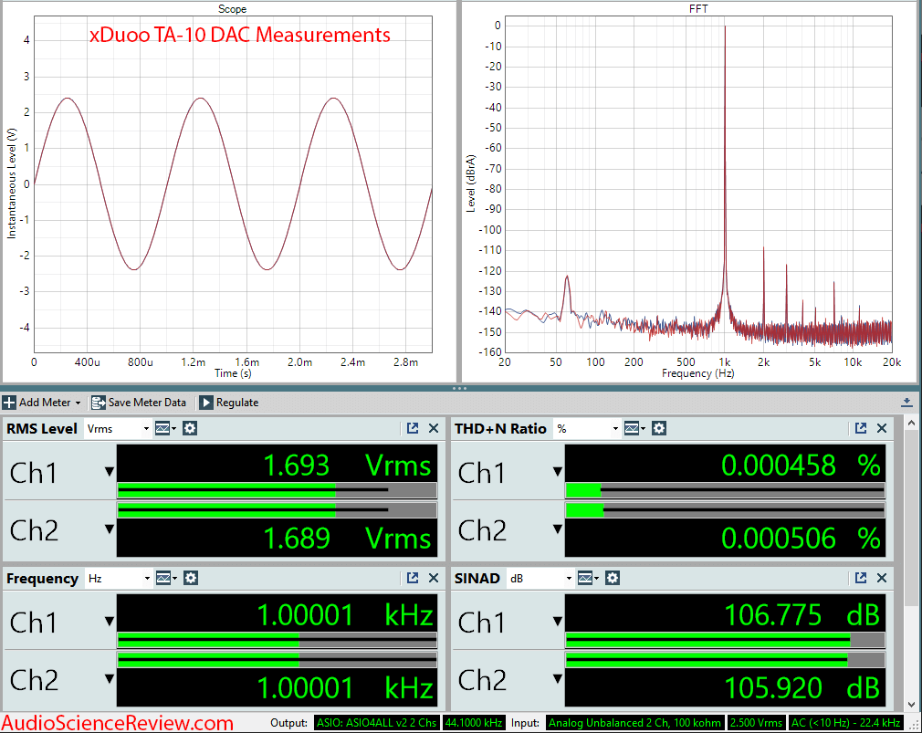 xDuoo TA-10 DAC and Headphone Amplifier Audio Measurements (1)